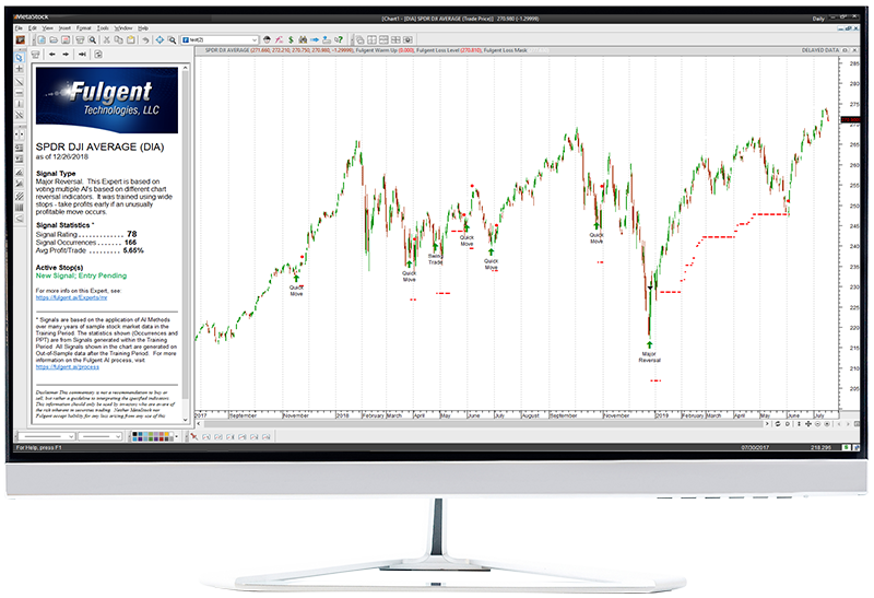 Picture of Fulgent AI monitor