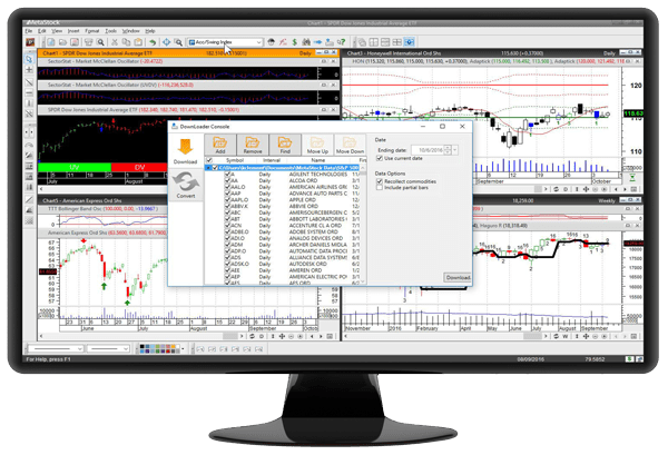 MetaStock D/C monitor with chart